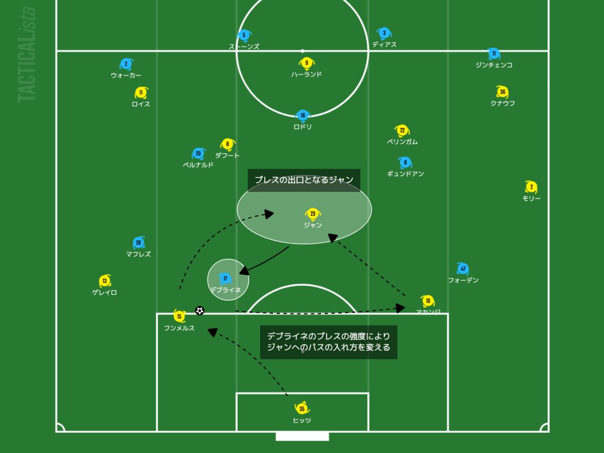 f:id:football-analyst:20210415174048p:plain