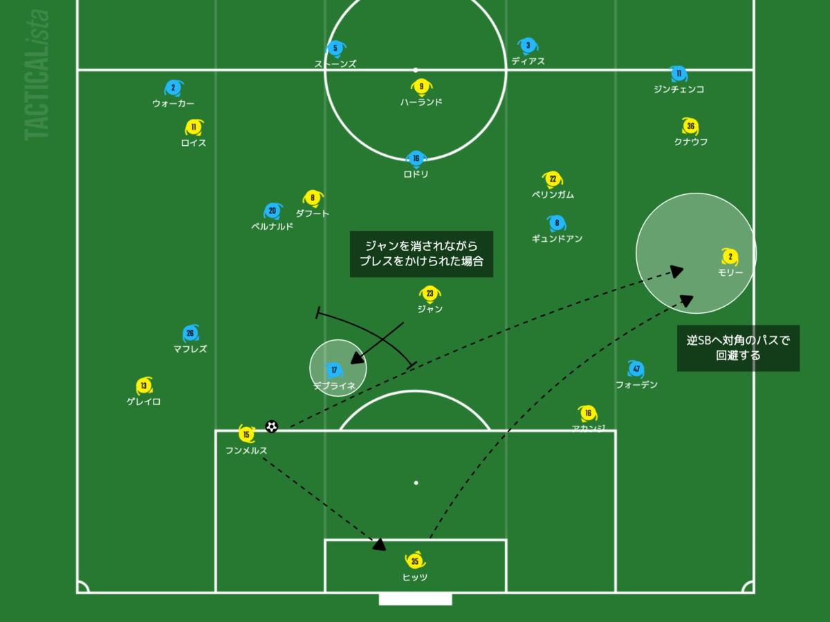 f:id:football-analyst:20210415174604p:plain