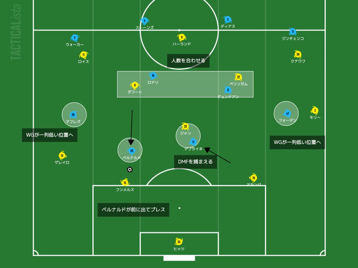 f:id:football-analyst:20210415175351p:plain