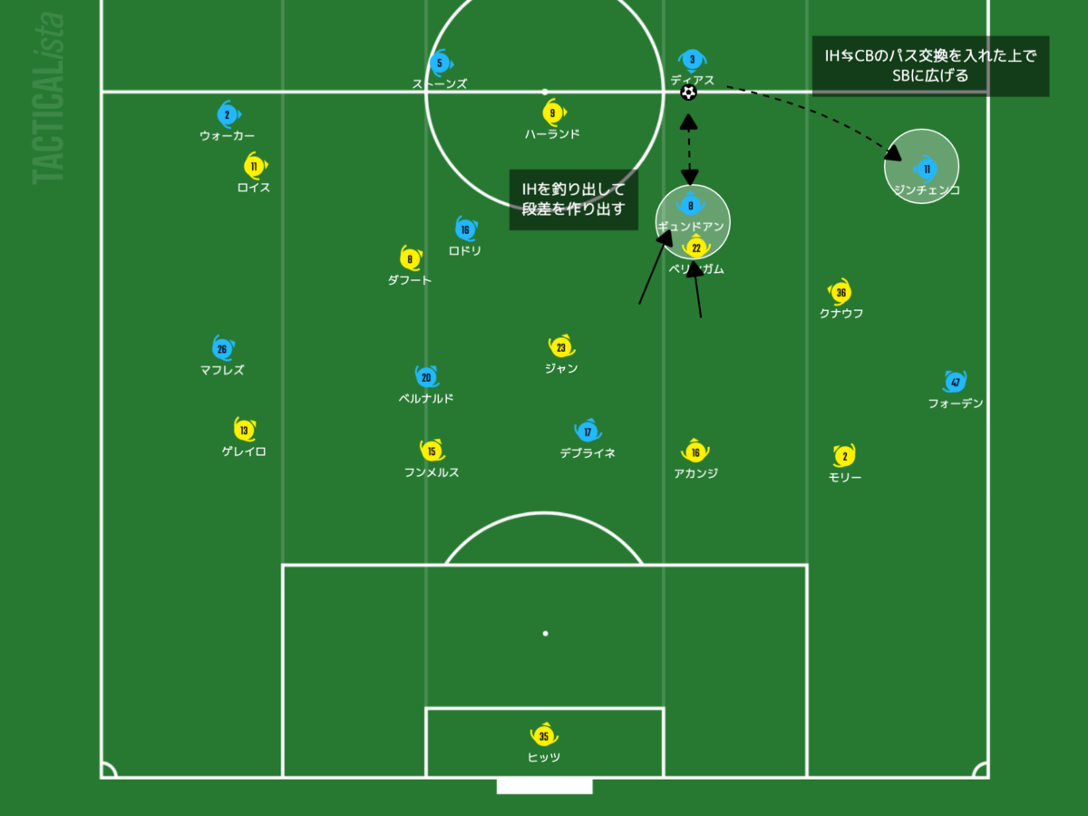 f:id:football-analyst:20210415181454p:plain
