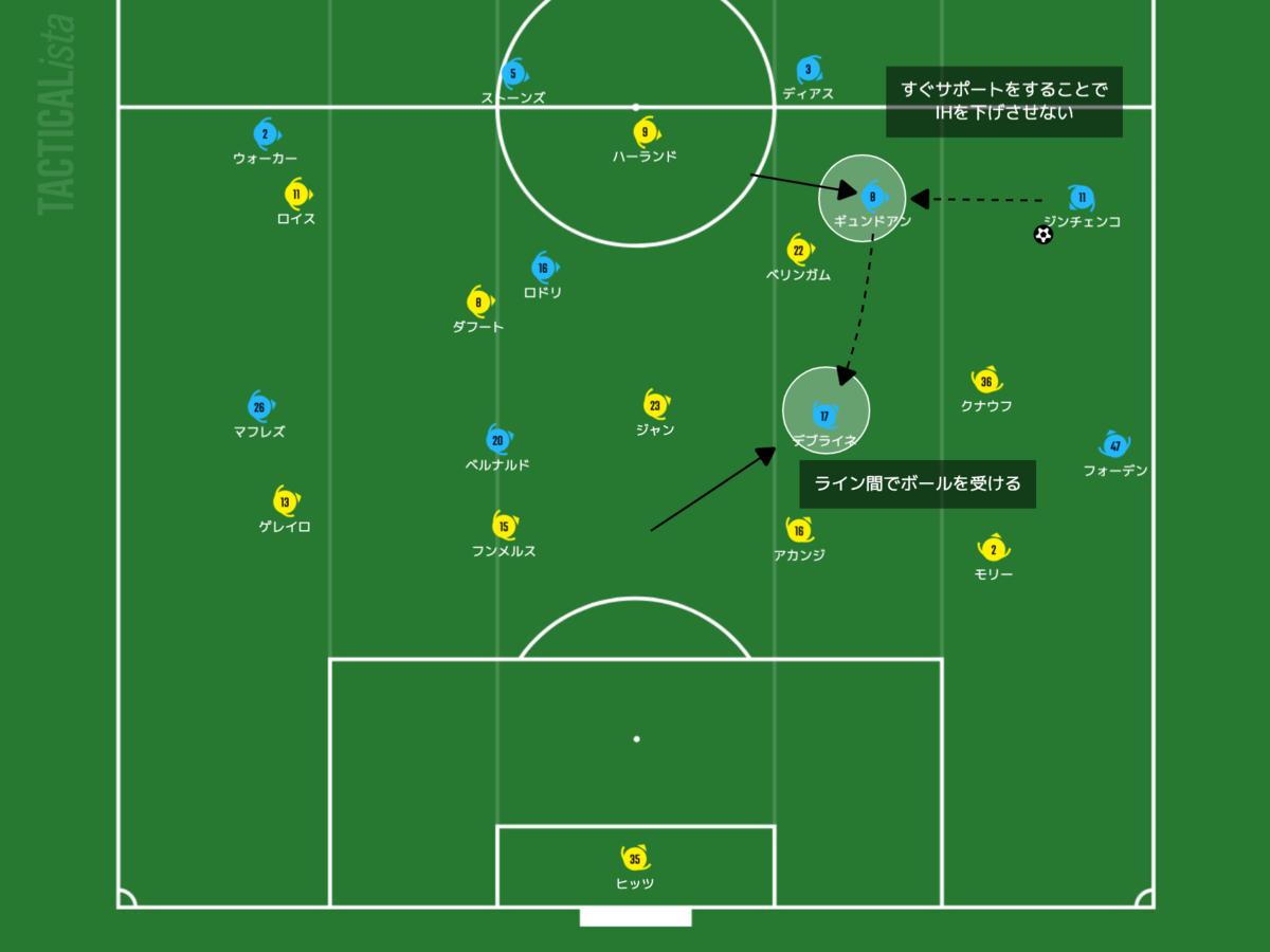 f:id:football-analyst:20210415182224p:plain
