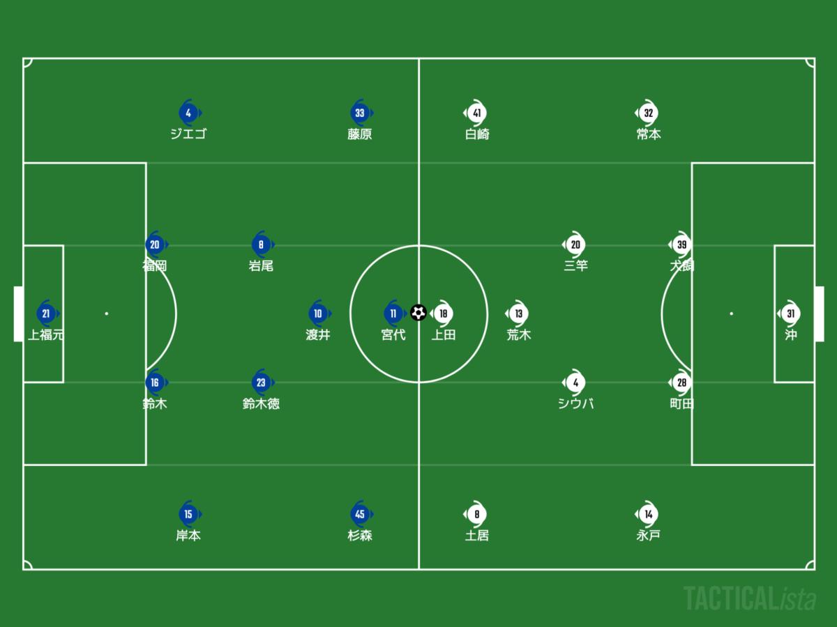 f:id:football-analyst:20210417223051p:plain