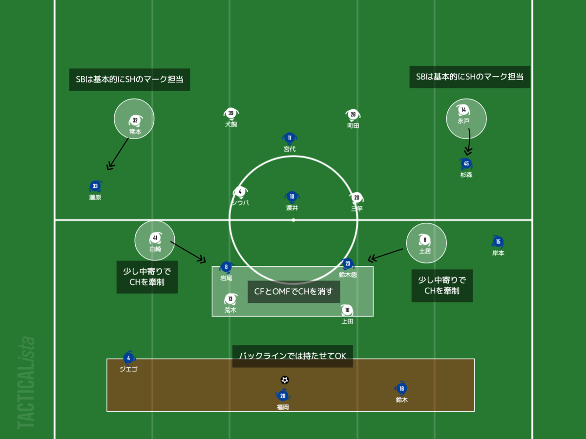 f:id:football-analyst:20210417225635p:plain