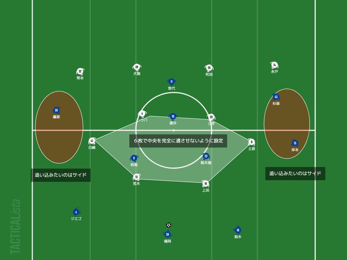 f:id:football-analyst:20210417230035p:plain