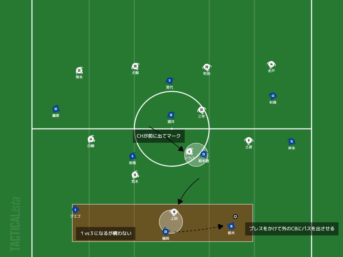 f:id:football-analyst:20210418075902p:plain