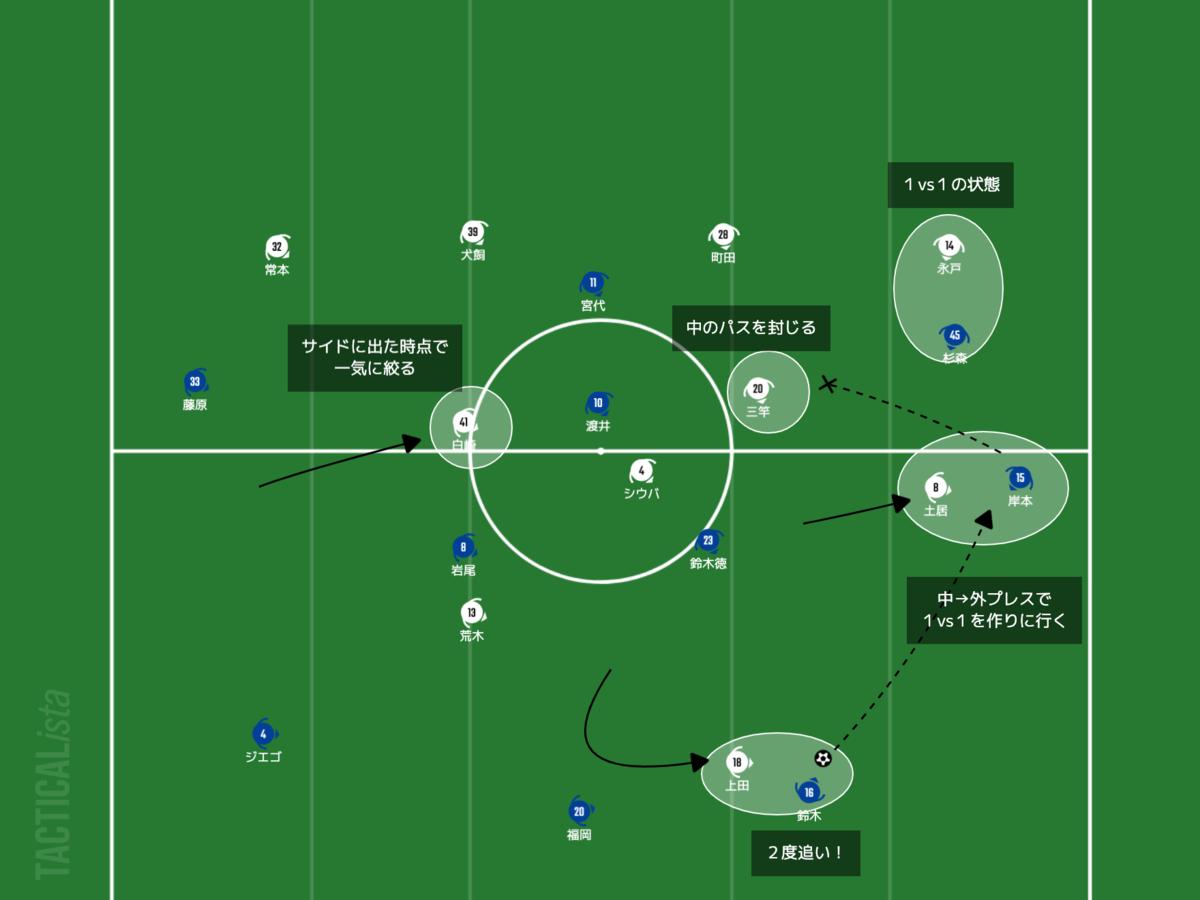 f:id:football-analyst:20210418080652p:plain