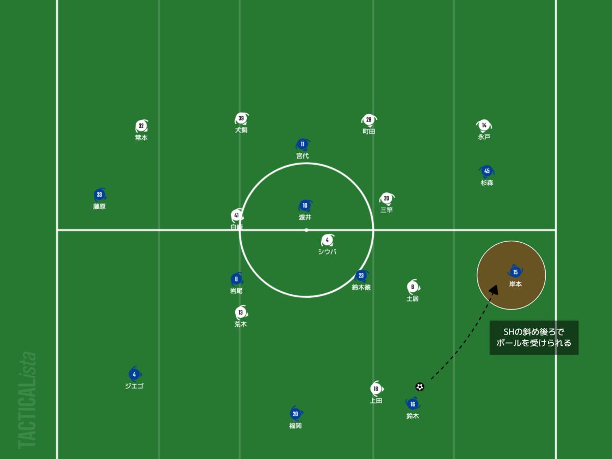 f:id:football-analyst:20210418082620p:plain