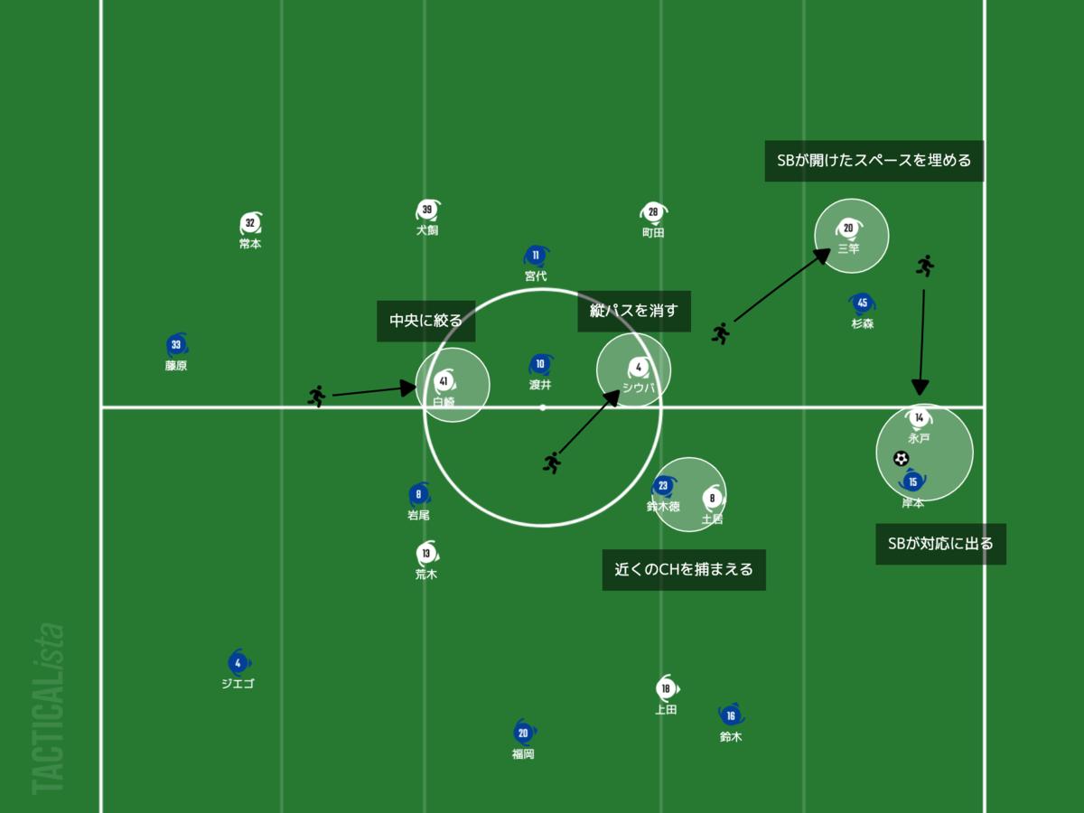 f:id:football-analyst:20210418084316p:plain