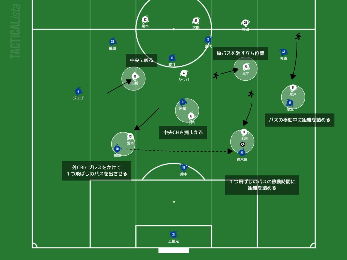 f:id:football-analyst:20210418085633p:plain
