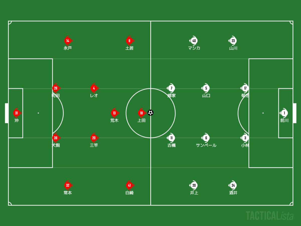 f:id:football-analyst:20210425093521p:plain