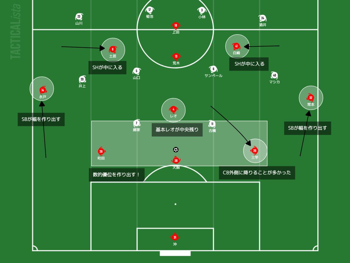 f:id:football-analyst:20210425095335p:plain