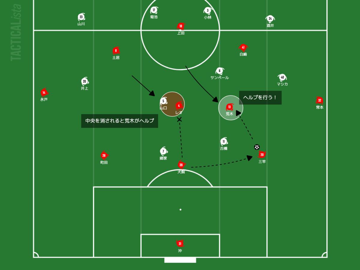 f:id:football-analyst:20210425100112p:plain