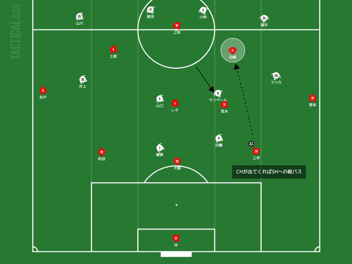 f:id:football-analyst:20210425100613p:plain