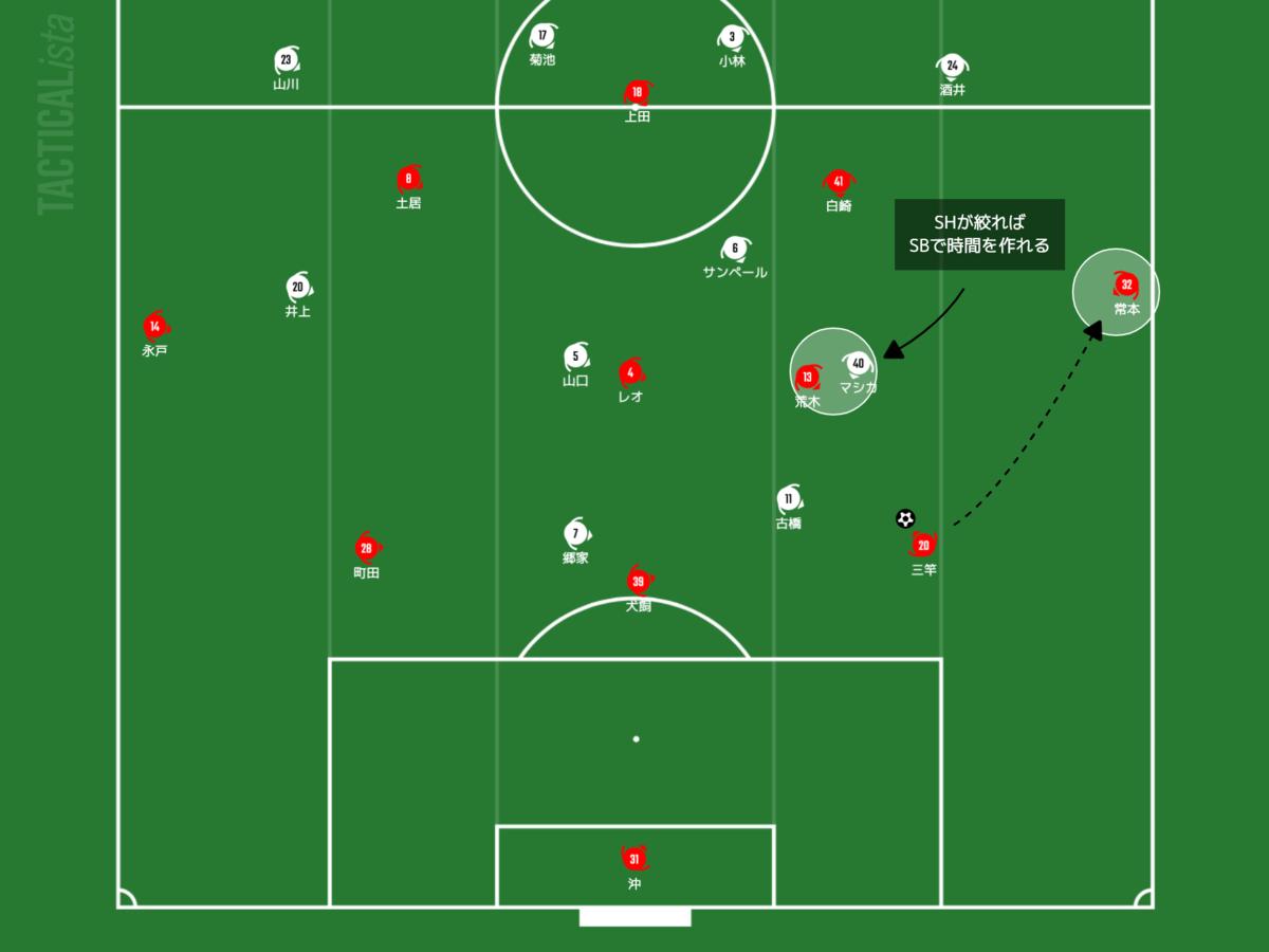 f:id:football-analyst:20210425100751p:plain