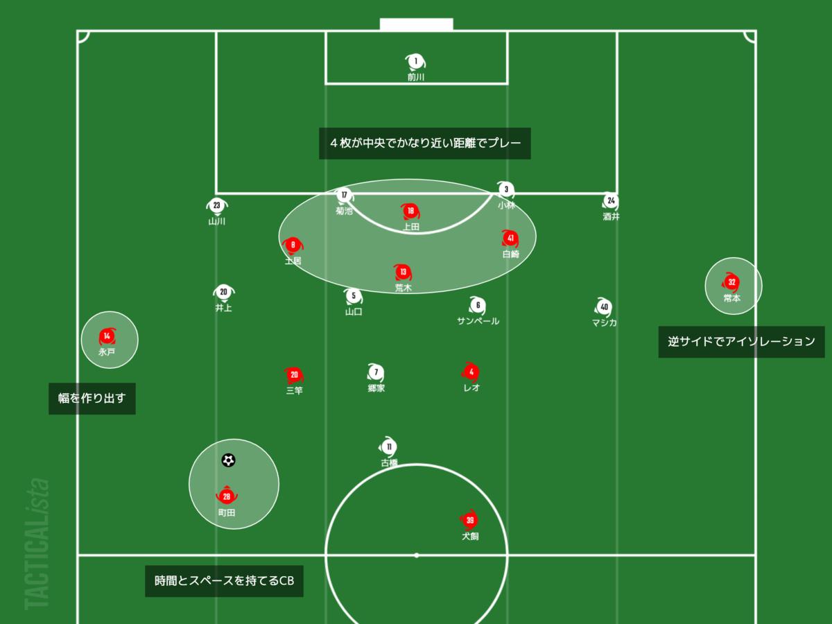 f:id:football-analyst:20210425103451p:plain