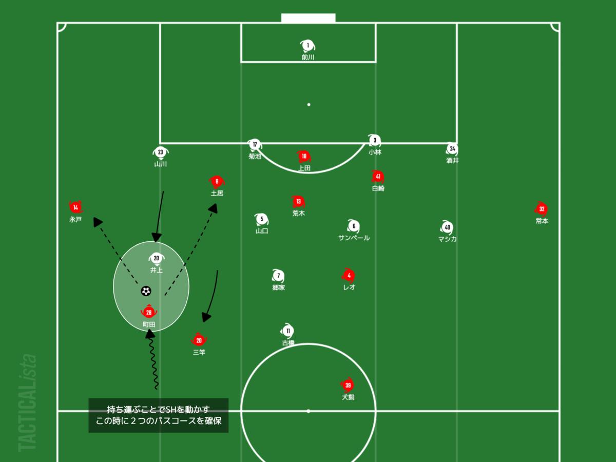 f:id:football-analyst:20210425104130p:plain