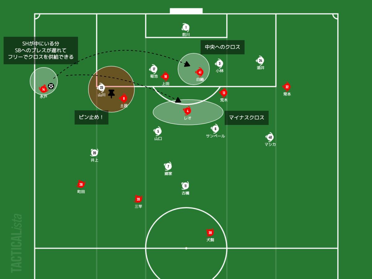 f:id:football-analyst:20210425104419p:plain