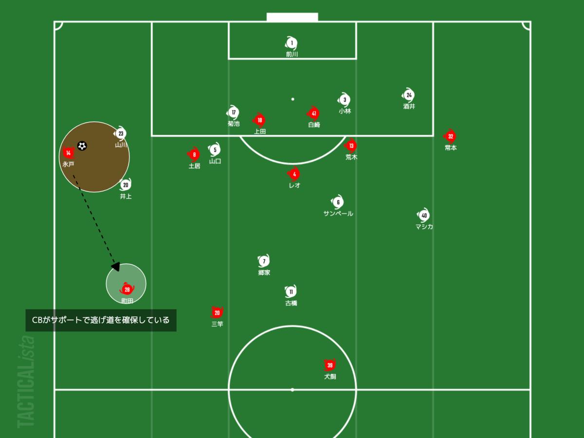 f:id:football-analyst:20210425104810p:plain