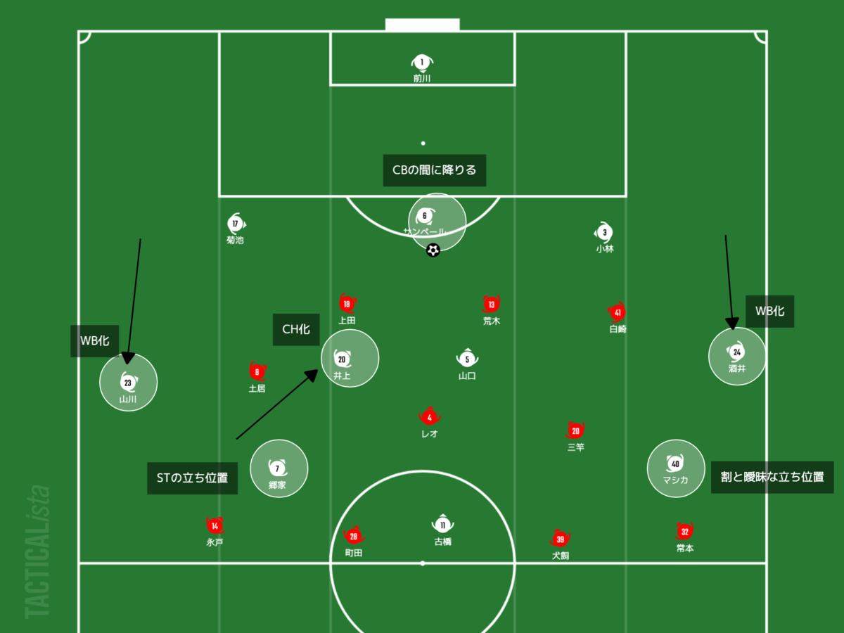 f:id:football-analyst:20210425111705p:plain
