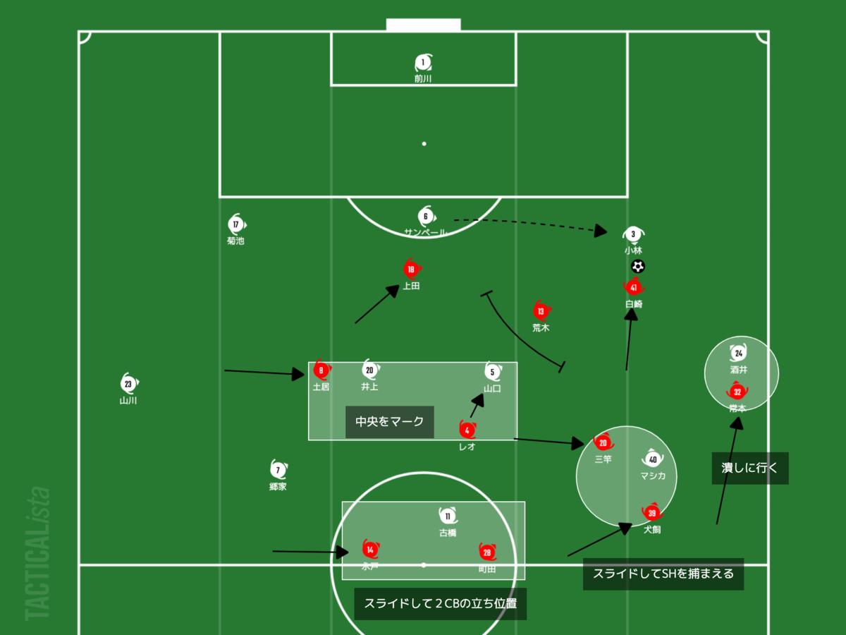 f:id:football-analyst:20210425112232p:plain