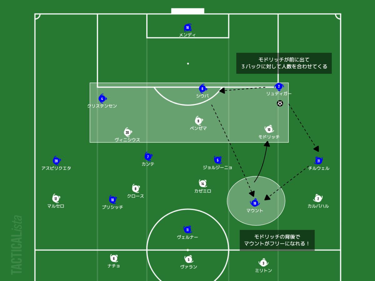 f:id:football-analyst:20210428183234p:plain