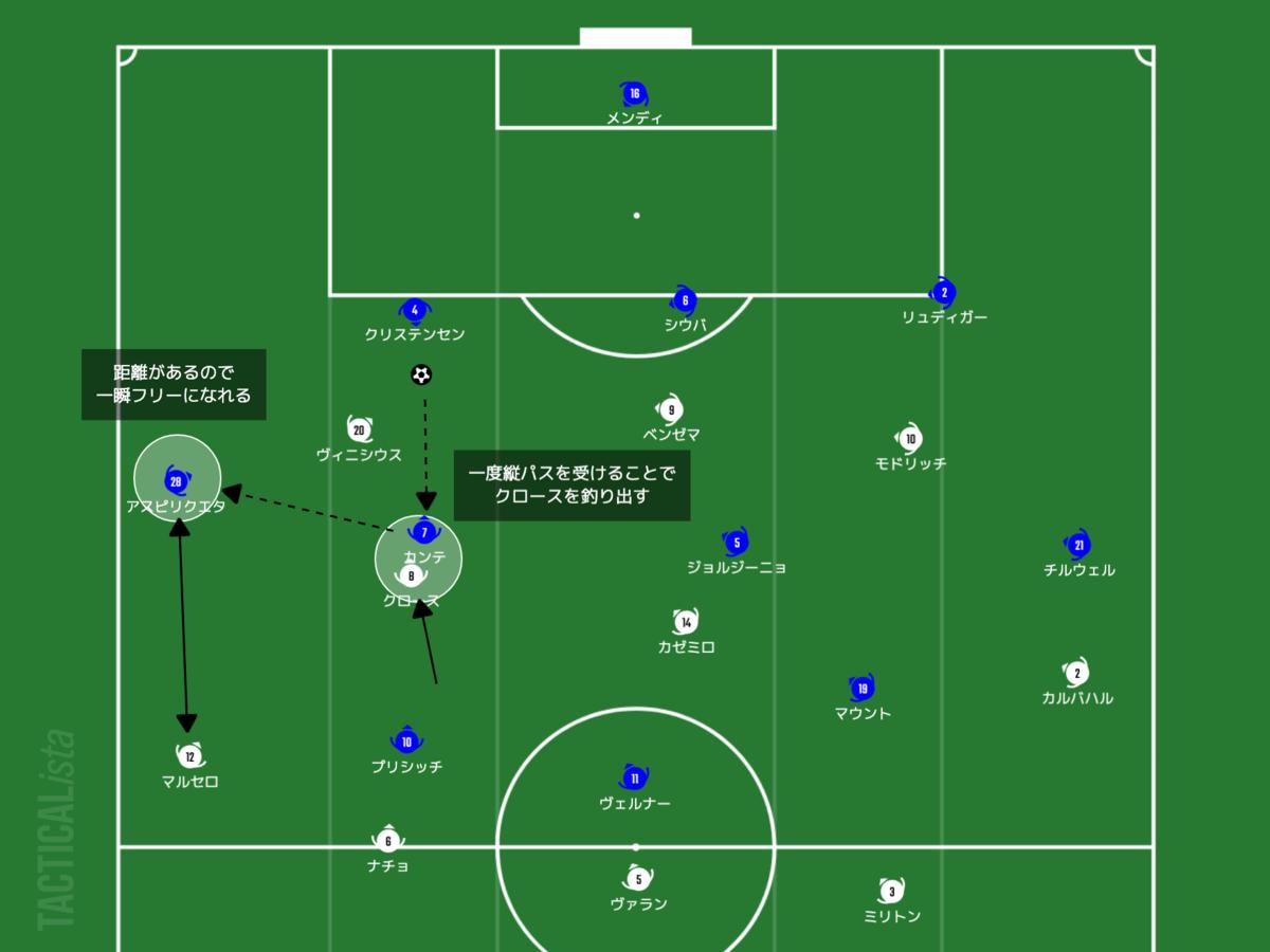 f:id:football-analyst:20210428191323p:plain
