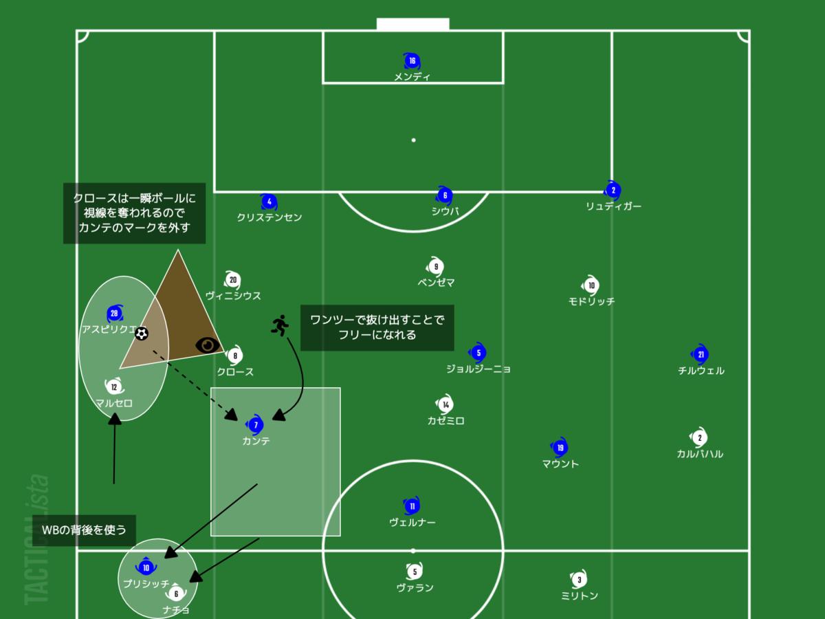 f:id:football-analyst:20210428192104p:plain