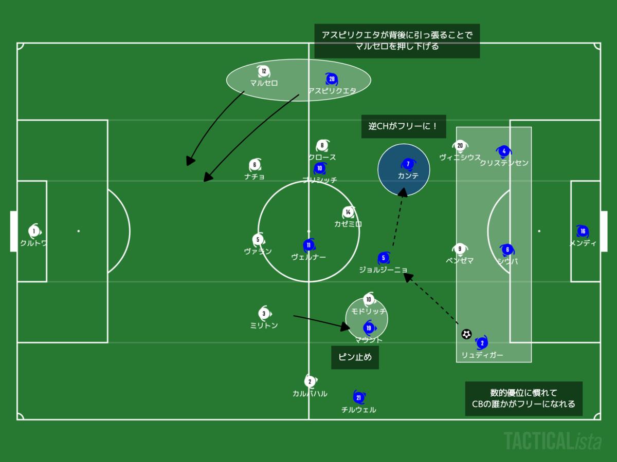 f:id:football-analyst:20210428195854p:plain