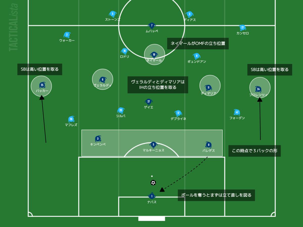 f:id:football-analyst:20210429130954p:plain