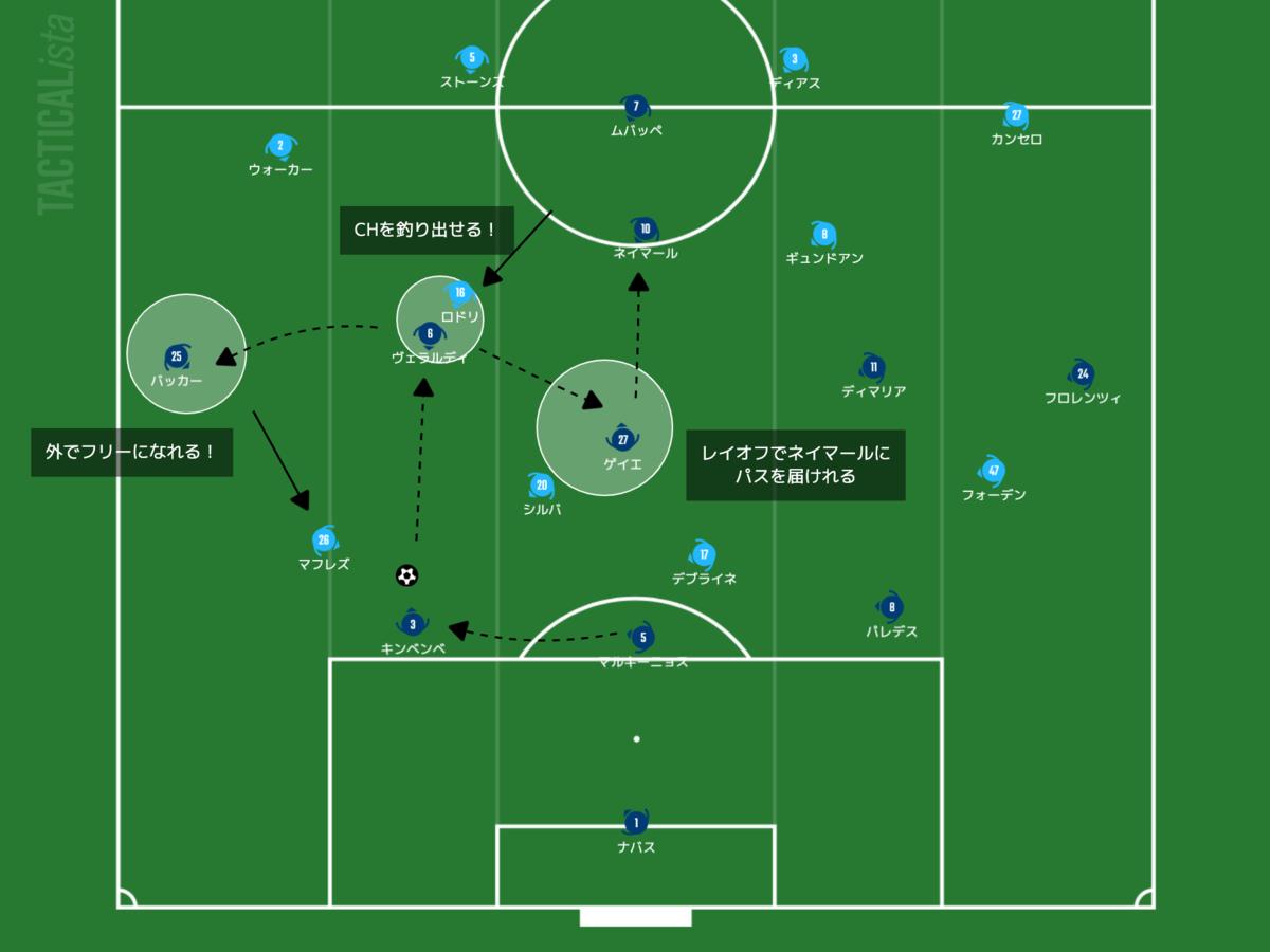 f:id:football-analyst:20210429131828p:plain