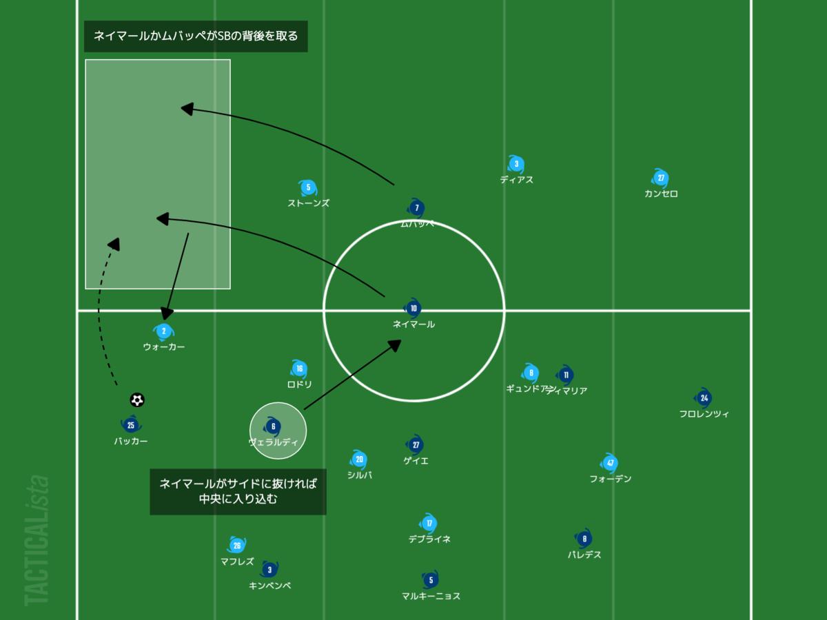 f:id:football-analyst:20210429132106p:plain
