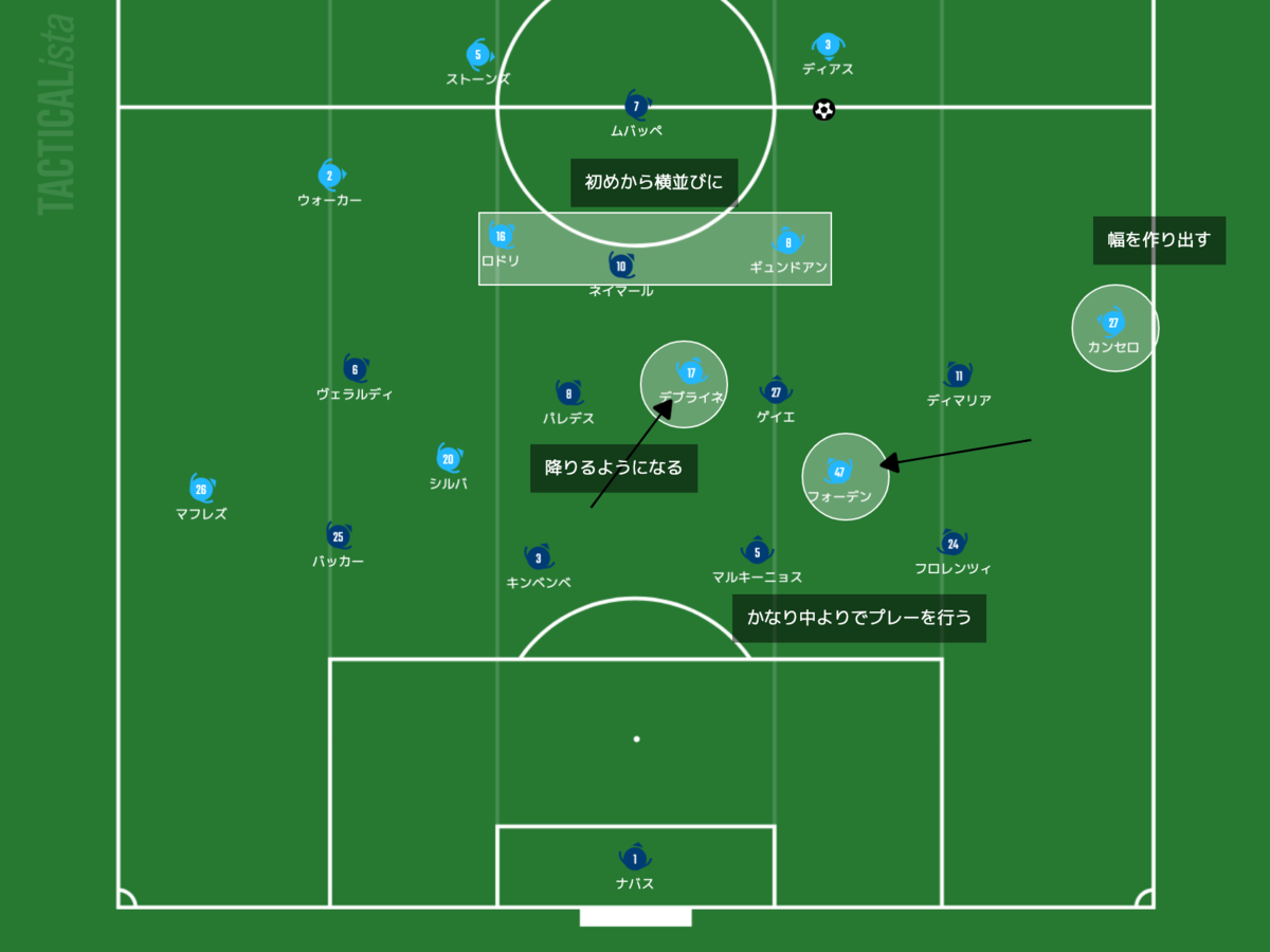 f:id:football-analyst:20210429134046p:plain