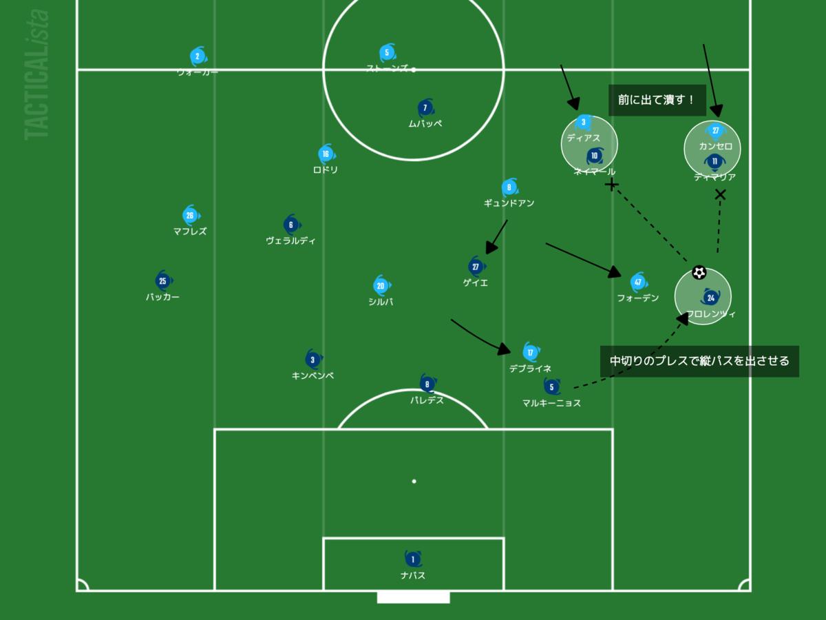 f:id:football-analyst:20210429135940p:plain