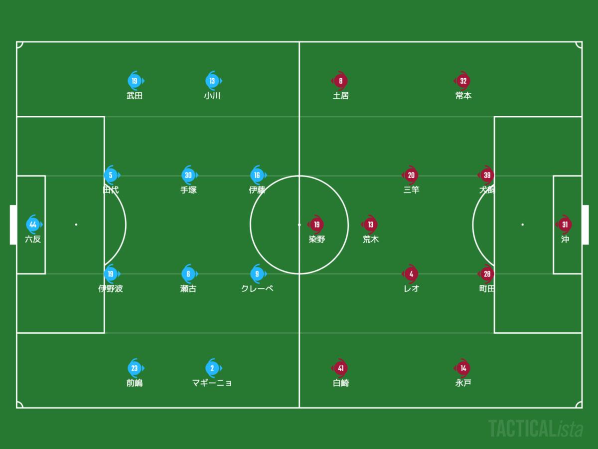 f:id:football-analyst:20210502122133p:plain