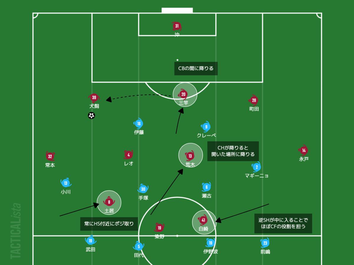 f:id:football-analyst:20210502124829p:plain