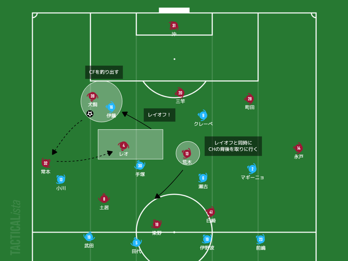 f:id:football-analyst:20210502125339p:plain