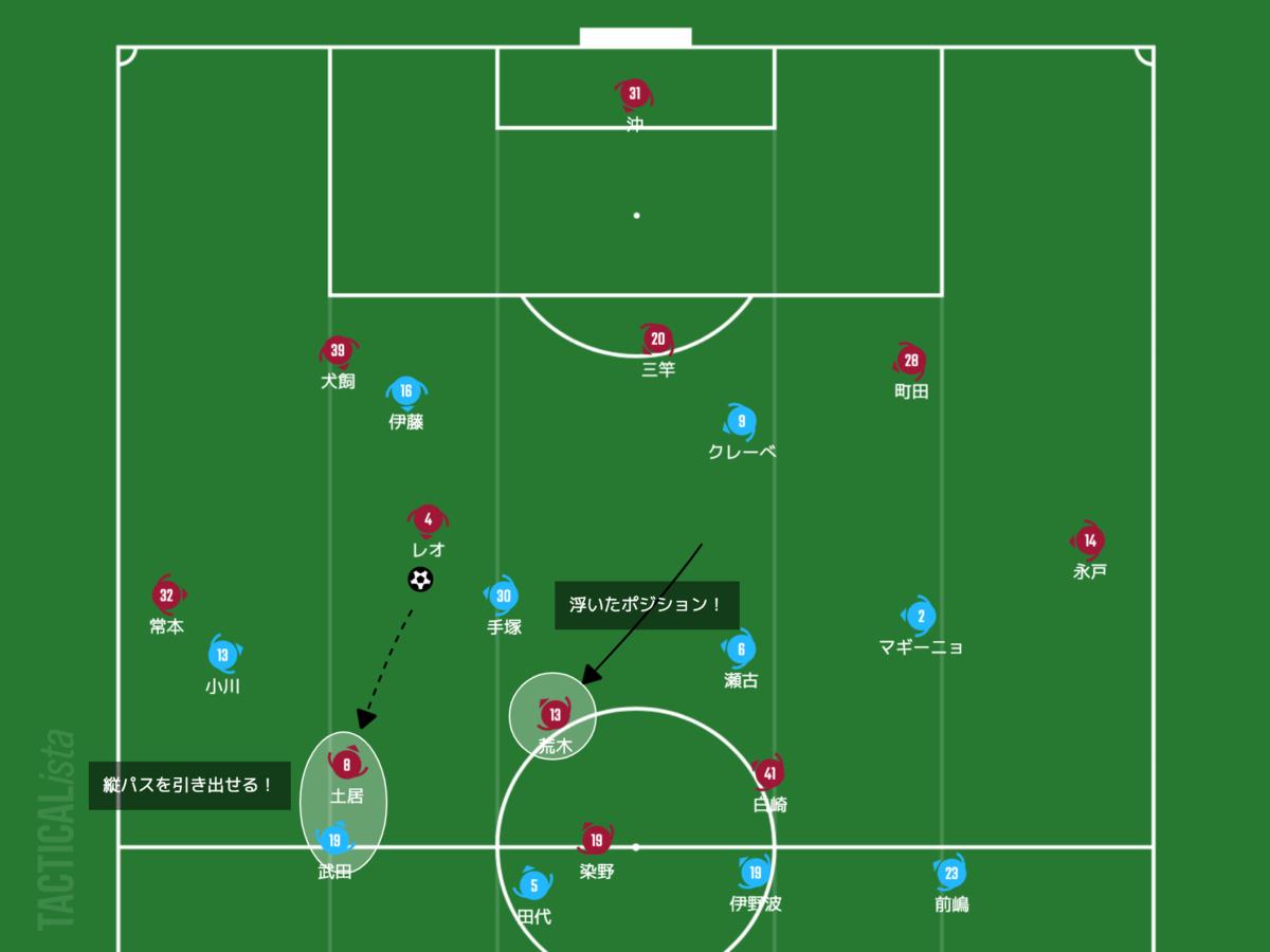 f:id:football-analyst:20210502130508p:plain