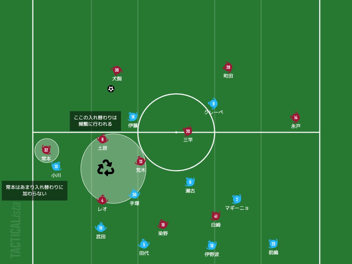 f:id:football-analyst:20210502133809p:plain