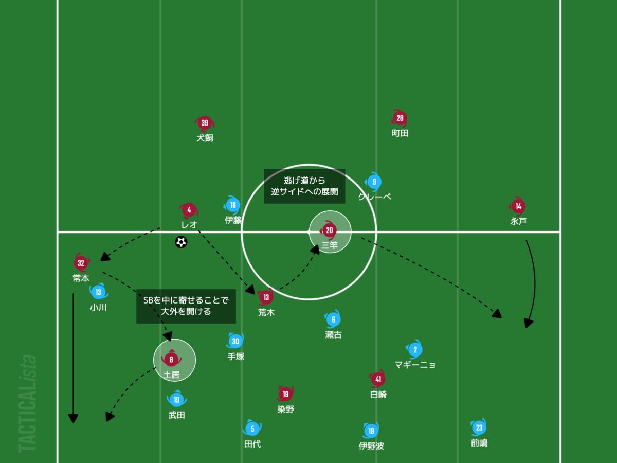 f:id:football-analyst:20210502134109p:plain