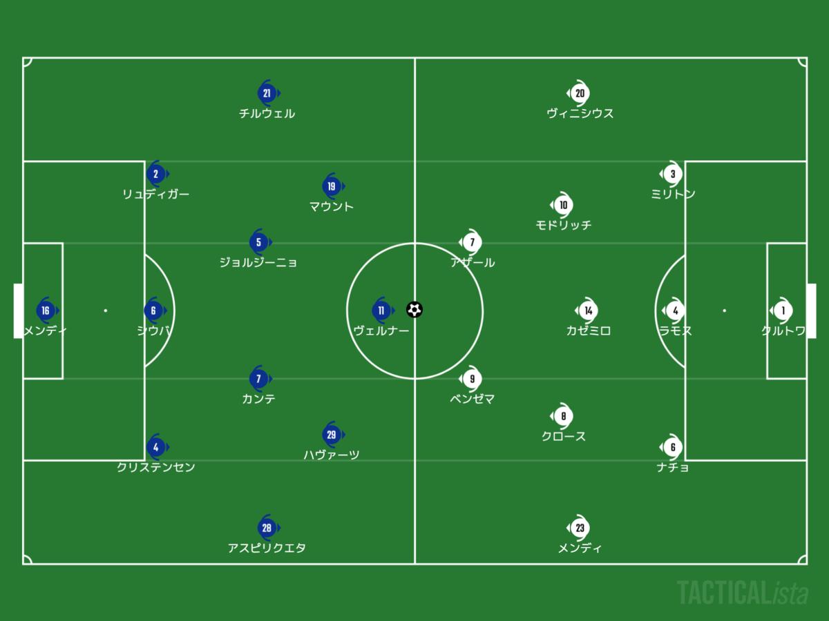 f:id:football-analyst:20210506210335p:plain