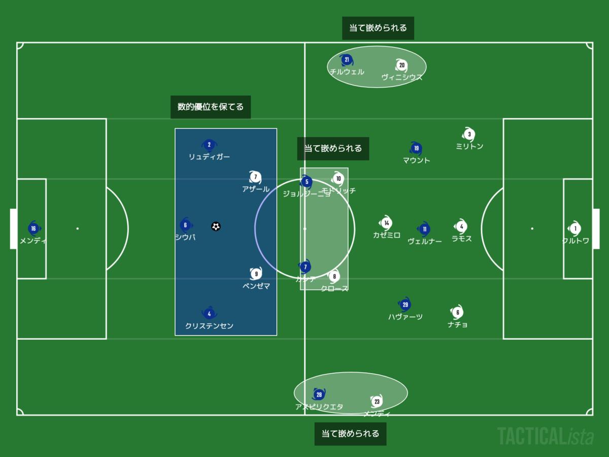 f:id:football-analyst:20210506211429p:plain