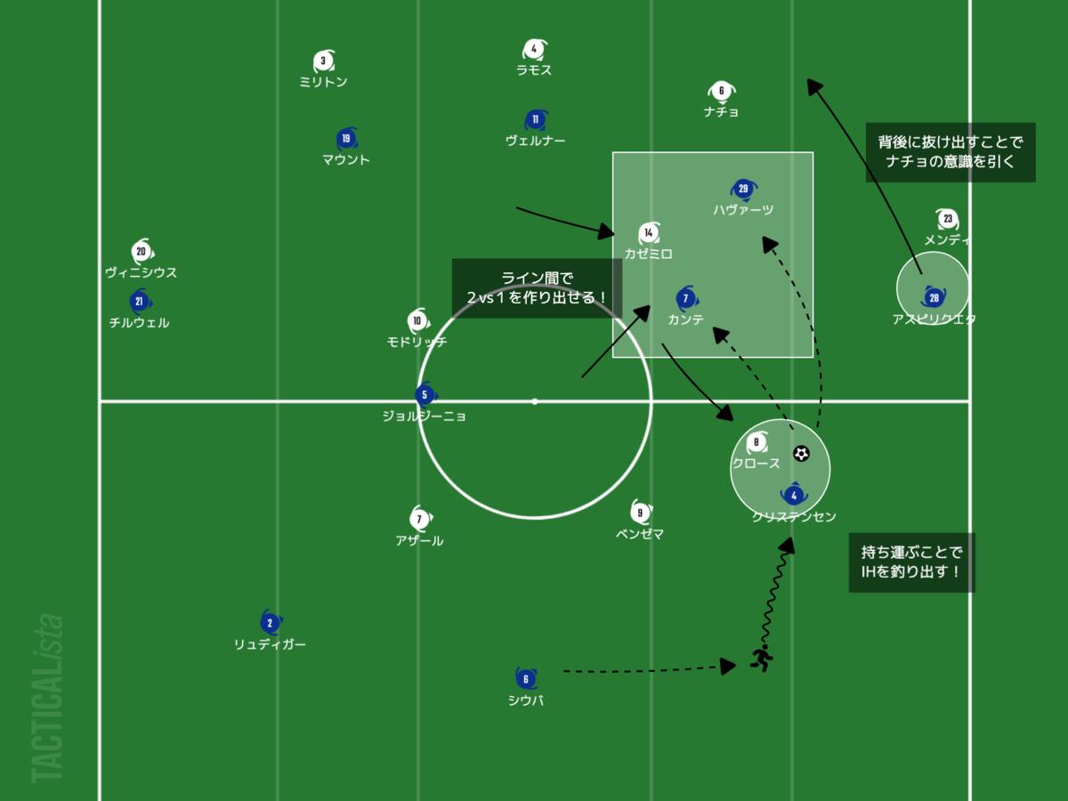 f:id:football-analyst:20210506212752p:plain