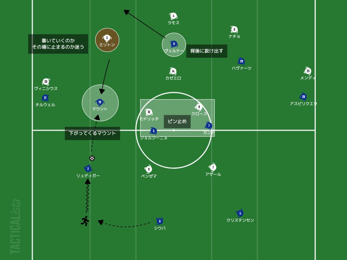 f:id:football-analyst:20210506215411p:plain
