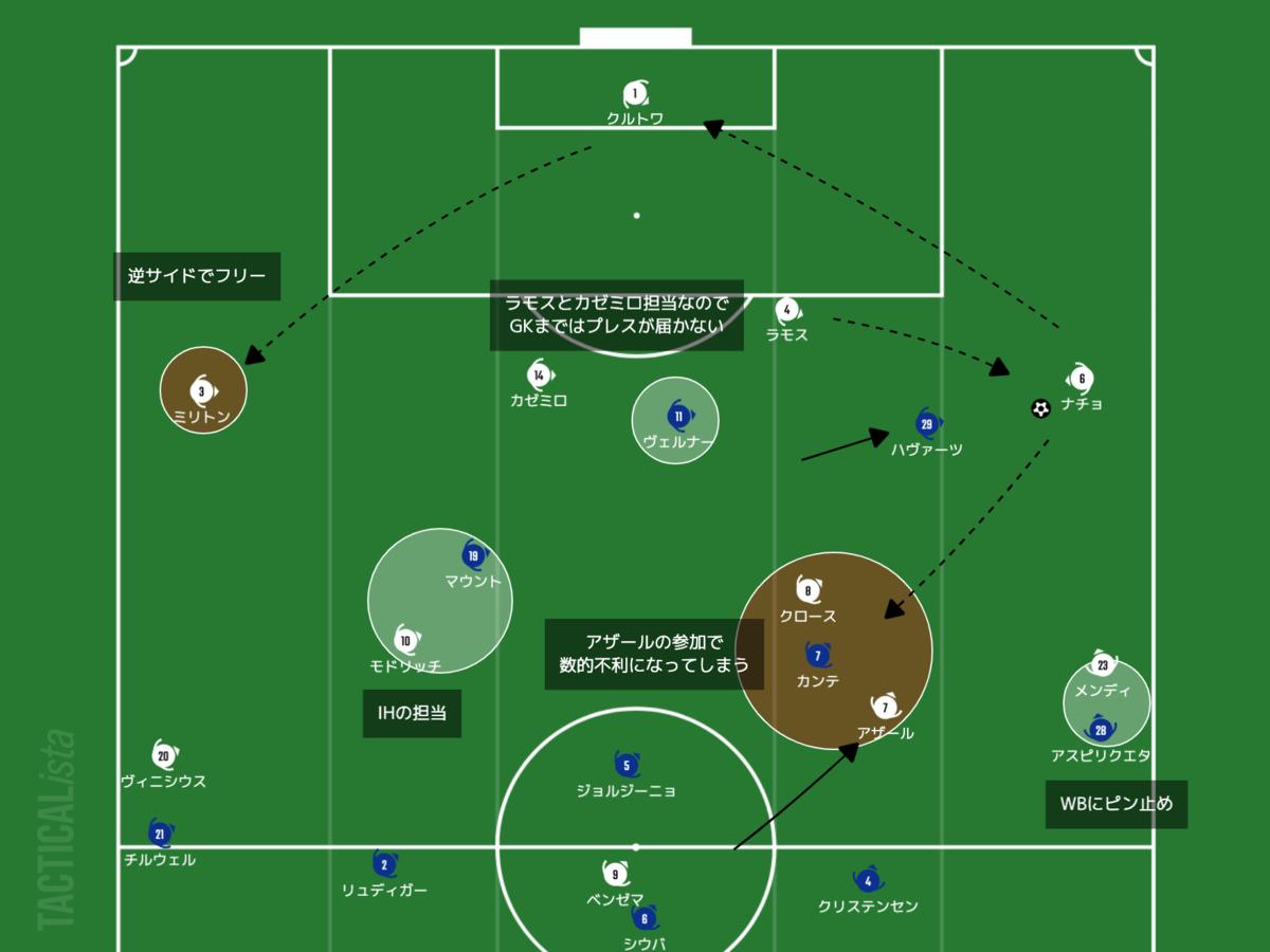 f:id:football-analyst:20210506222343p:plain