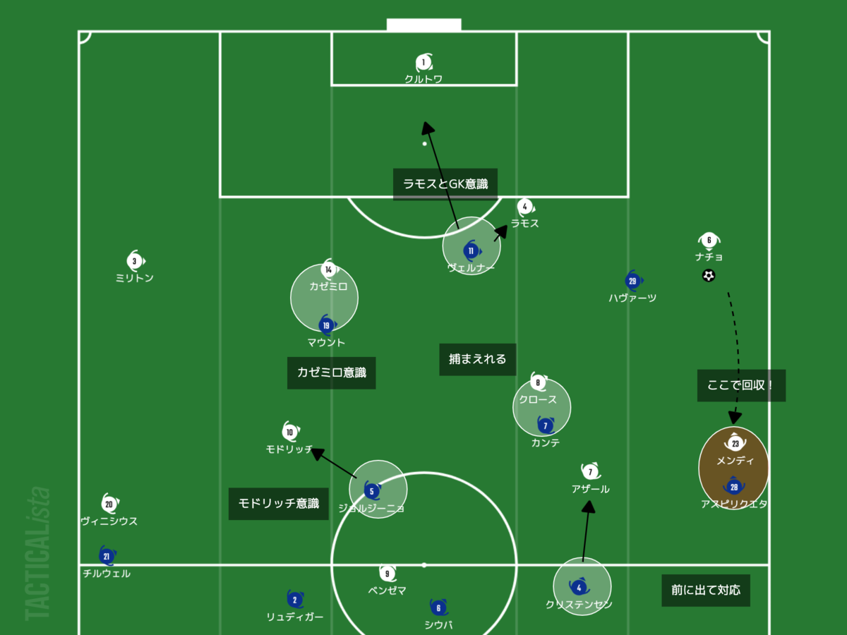 f:id:football-analyst:20210506223002p:plain