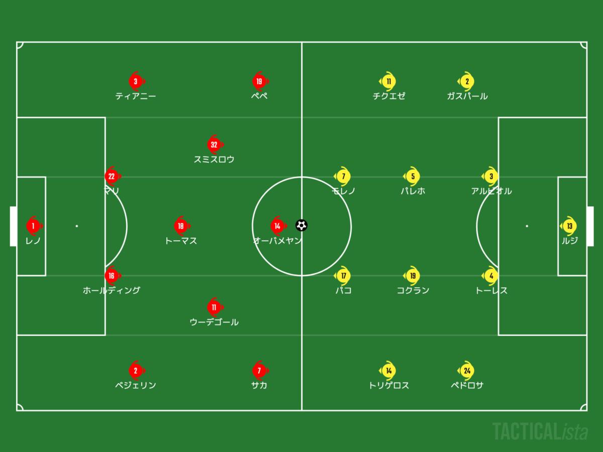 f:id:football-analyst:20210507213336p:plain