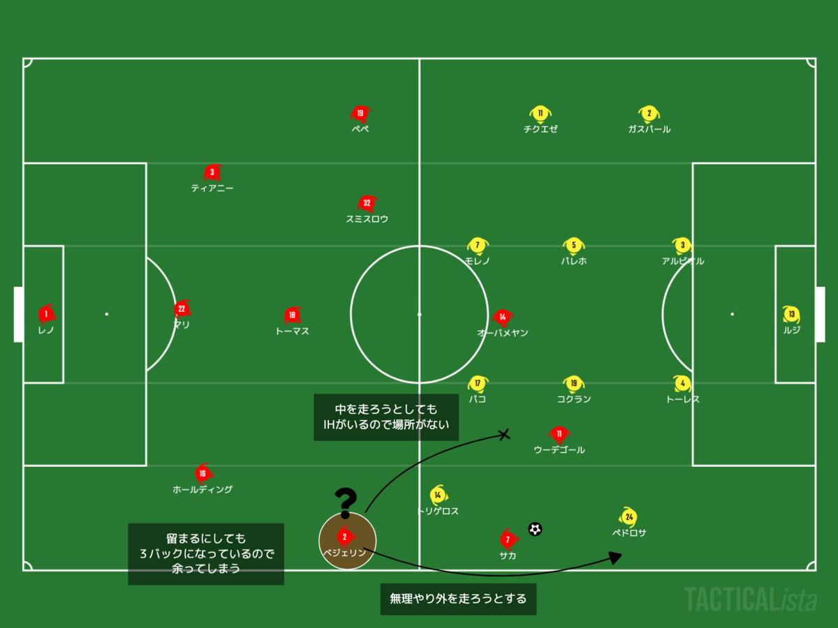f:id:football-analyst:20210507223414p:plain