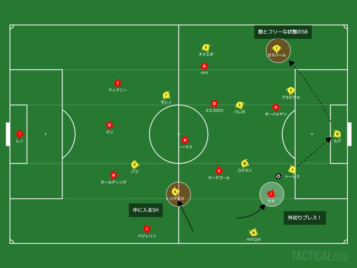 f:id:football-analyst:20210507231934p:plain
