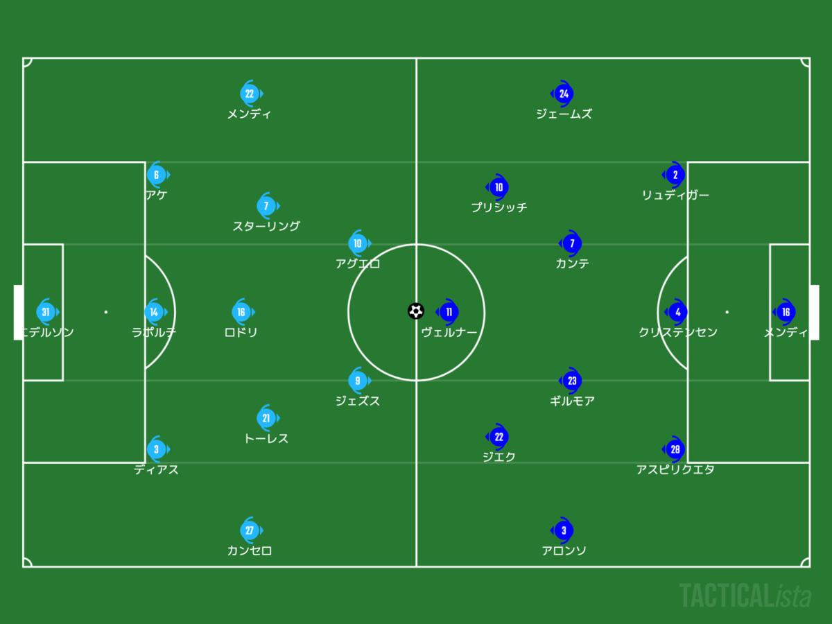 f:id:football-analyst:20210509151947p:plain