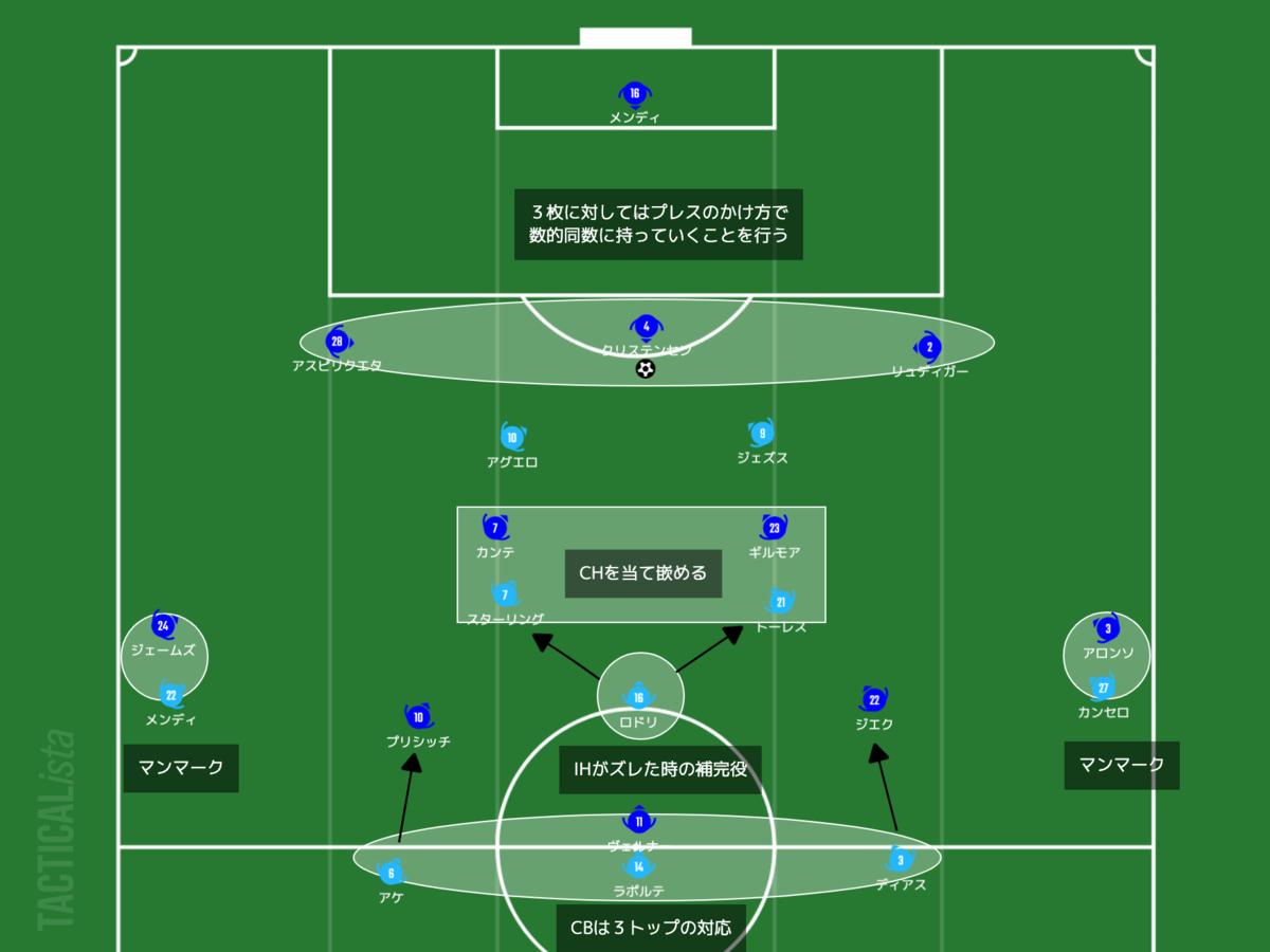 f:id:football-analyst:20210509154524p:plain